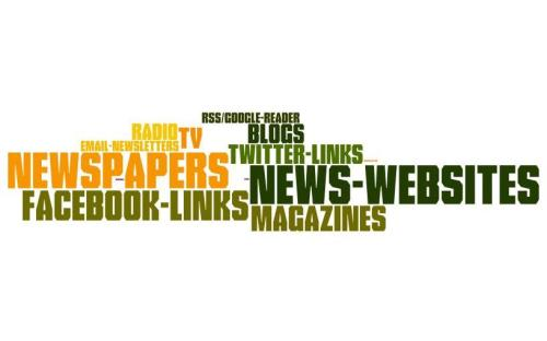 Word cloud of my students' favorite news media